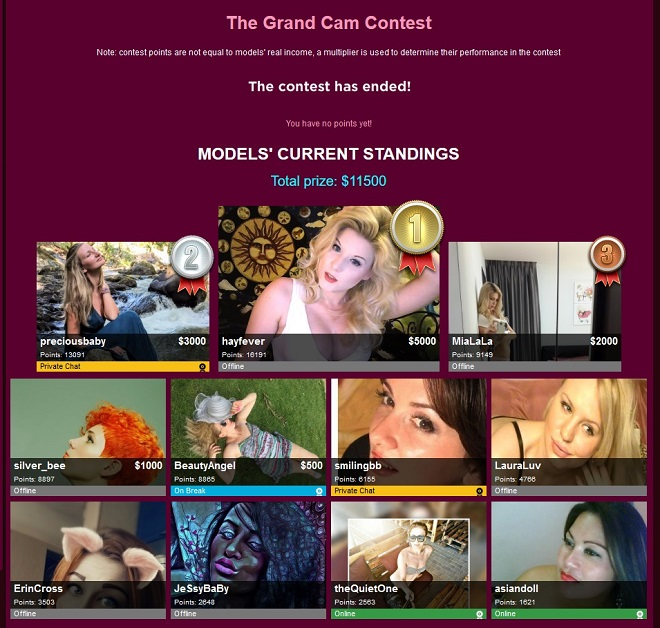 Grand_cam_contest_soulcams_final_results