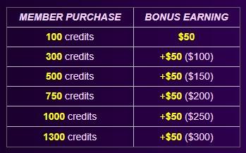 New_member_bonus_chart.jpg